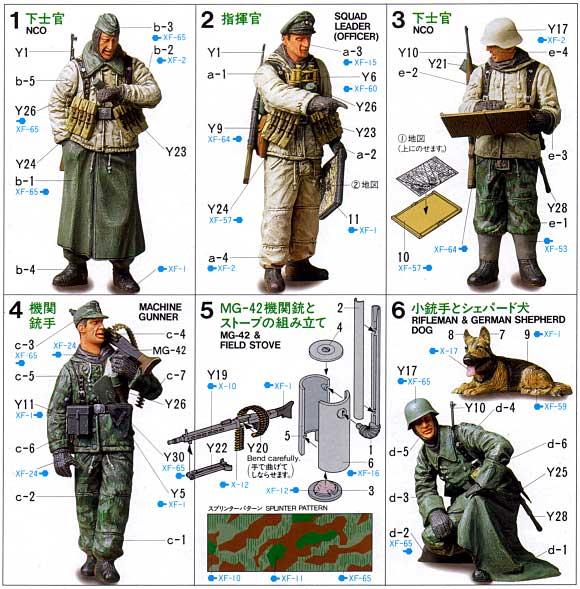 ドイツ歩兵 野戦会議セットプラモデル(タミヤ1/35 ミリタリーミニチュアシリーズNo.212)商品画像_2