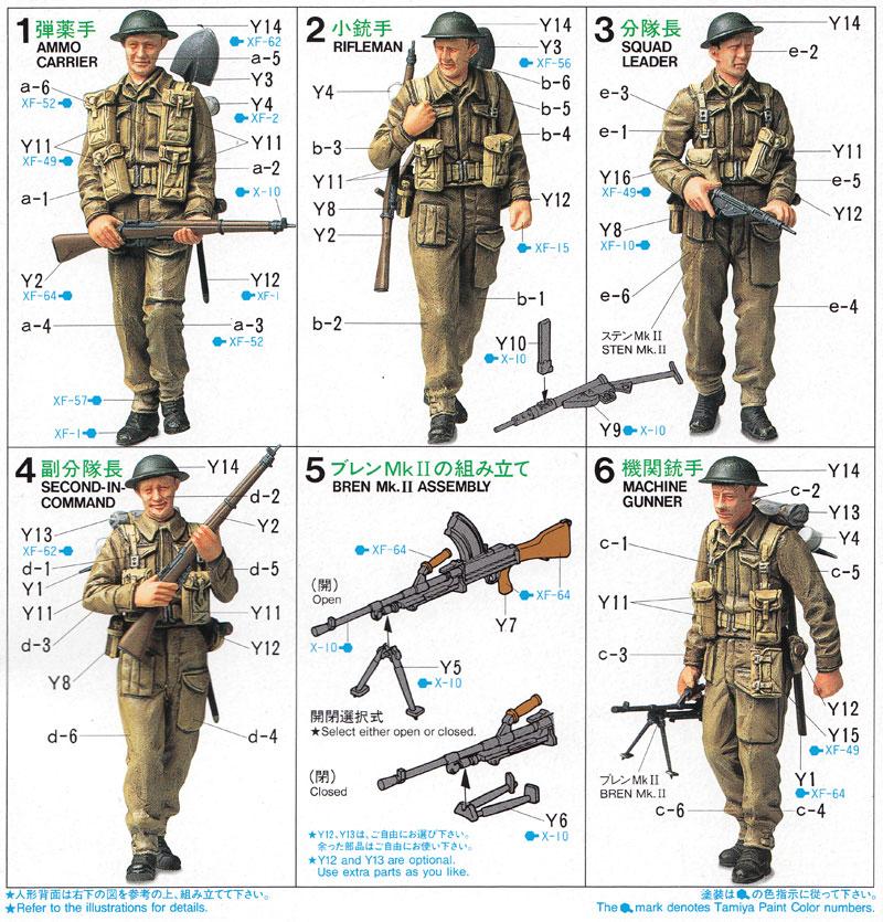 イギリス歩兵 巡回セットプラモデル(タミヤ1/35 ミリタリーミニチュアシリーズNo.223)商品画像_1