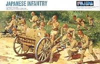 フジミ1/76 ナナロクシリーズ日本兵