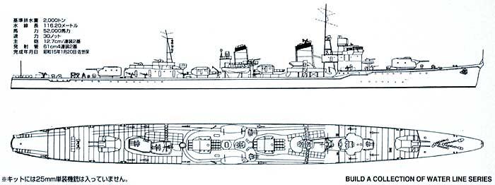 日本駆逐艦 雪風 1945プラモデル(アオシマ1/700 ウォーターラインシリーズNo.444)商品画像_1