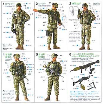 陸上自衛隊 イラク派遣隊員セットプラモデル(タミヤ1/35 ミリタリーミニチュアシリーズNo.276)商品画像_2