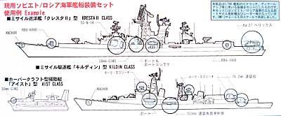 現用ソビエト/ロシア海軍 艦船装備セットプラモデル(ピットロードスカイウェーブ E シリーズNo.E008)商品画像_2
