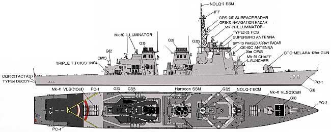 海上自衛隊 イージス護衛艦 こんごう型 DDG-173 こんごうプラモデル(ピットロード1/700 スカイウェーブ J シリーズNo.J-011)商品画像_1