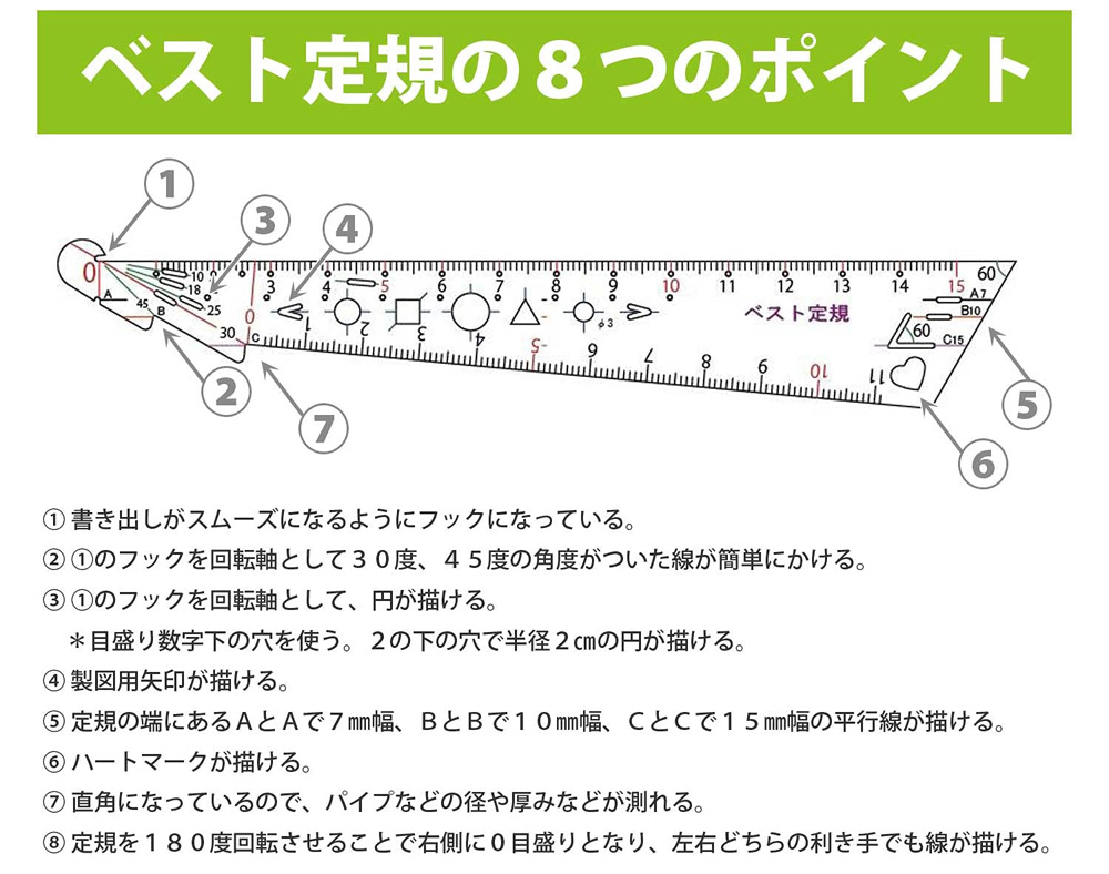 ベスト定規 (透明)定規(UHOLABOもけ部No.KG153)商品画像_2
