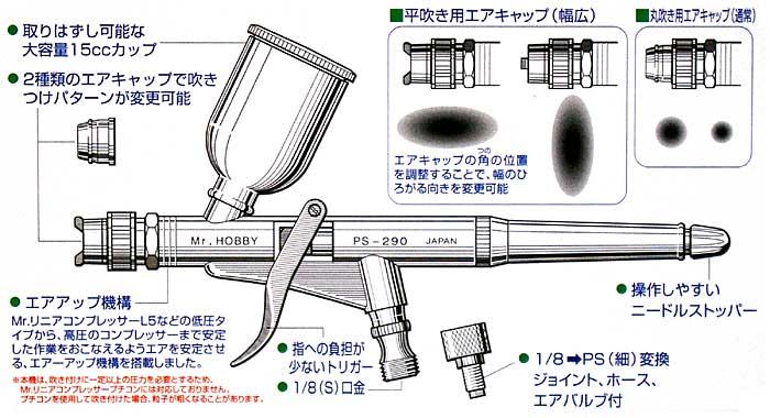 プロコンBOY LWA トリガー ダブルアクションタイプ (0.5mm ドロップ式 ダブルアクション)ハンドピース(GSIクレオスMr.エアーブラシNo.PS-290)商品画像_2