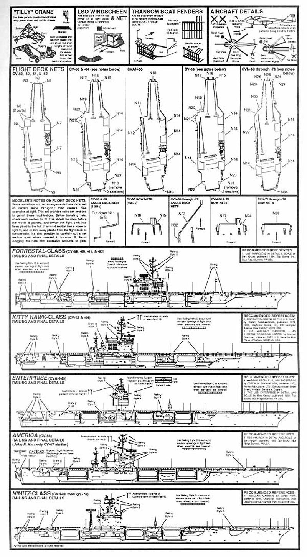 現用米海軍 空母用 エッチングパーツエッチング(ゴールドメダルモデル1/700 艦船用エッチングパーツシリーズNo.PE-030)商品画像_3