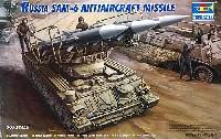 SAM-6 対空システム ゲインフル