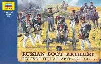 ロシア軍 砲兵 1812-1815 ナポレオン戦争