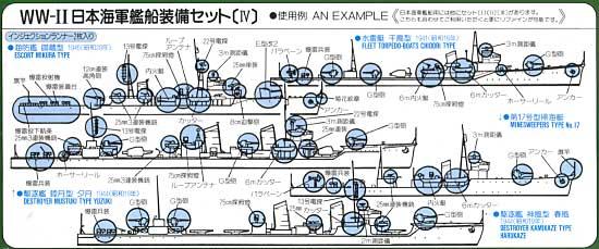 WW2 日本海軍艦船装備セット 4プラモデル(ピットロードスカイウェーブ E シリーズNo.旧E-007)商品画像_2