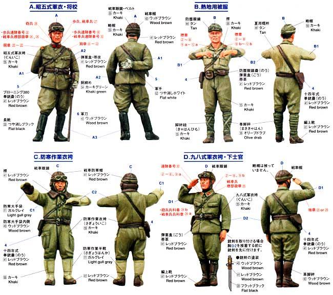 帝国陸軍 戦車兵セットプラモデル(ファインモールド1/35 ミリタリーNo.FM022)商品画像_1