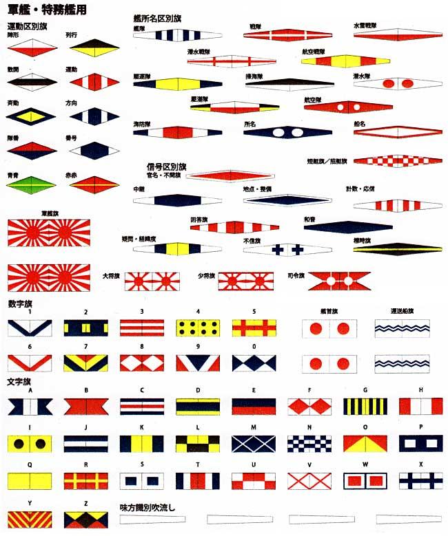 日本海軍 信号旗セット 昭和16年5月22日内令572号 軍艦・特務艦用 (1/200用)シート(シールズモデル日本海軍 信号旗セットNo.FP2001)商品画像_1