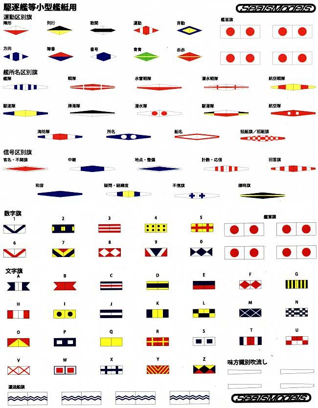 日本海軍 信号旗セット 昭和16年5月22日内令572号 駆逐艦・小型艦艇用 (1/100用)シート(シールズモデル日本海軍 信号旗セットNo.FP1002)商品画像_1