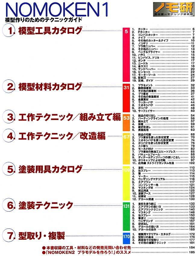 野本憲一モデリング研究所 増補改訂版本(ホビージャパンHOBBY JAPAN MOOK)商品画像_1