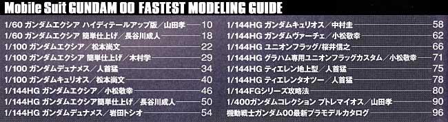 機動戦士ガンダム00 最速モデリングガイド本(アスキー・メディアワークス電撃HOBBY BOOKS)商品画像_1