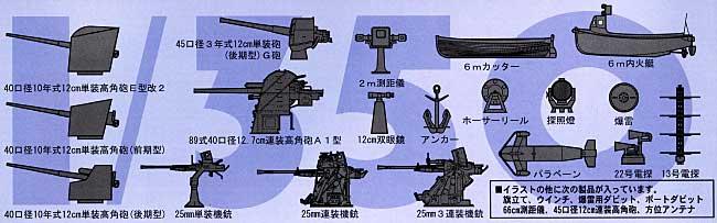 WW2 日本海軍艦艇装備セット (1)プラモデル(ピットロード1/350 スカイウェーブ EB シリーズ (艦船装備品)No.EB001)商品画像_1