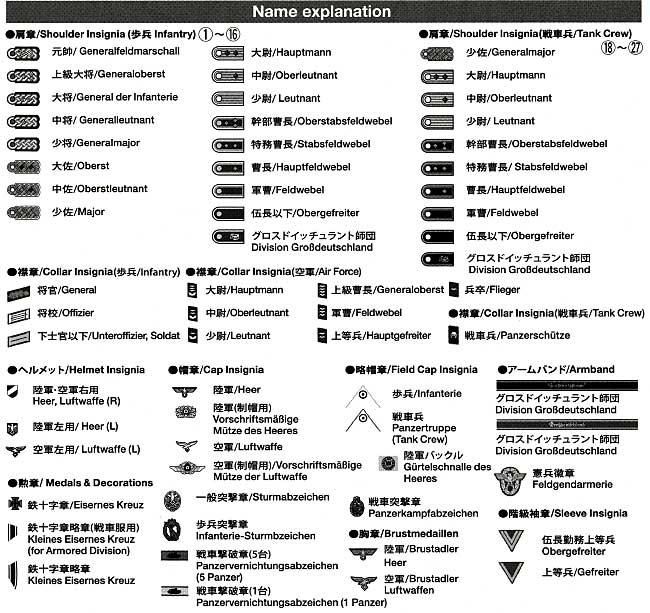 1/16・1/35 ドイツ兵 階級章 デカールセットデカール(タミヤディテールアップパーツ シリーズ (AFV)No.12625)商品画像_2