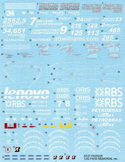 ウィリアムズ FW30 冬期テスト 2008 (記念カラーバージョン) 用 スペアデカールデカール(スタジオ27F-1 オリジナルデカールNo.SDF20225)商品画像