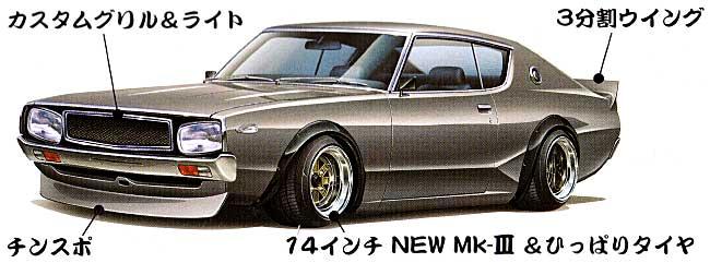 ケンメリ GT-R (KPGC110)プラモデル(アオシマ1/24 グラチャン シリーズNo.012)商品画像_1