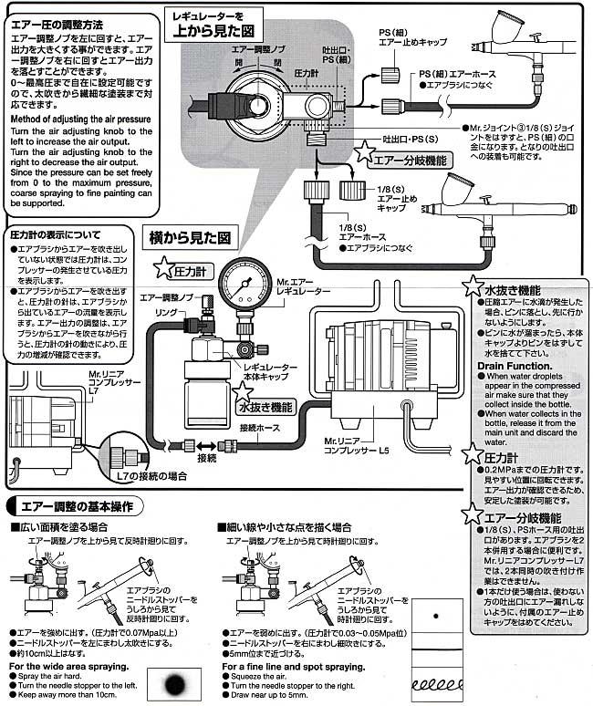 Mr.エアーレギュレーター 4 圧力計付 (Mr.リニアコンプレッサーL5・L7用 直付ホルダータイプ)レギュレーター(GSIクレオスエアブラシ アクセサリーNo.PS234)商品画像_2
