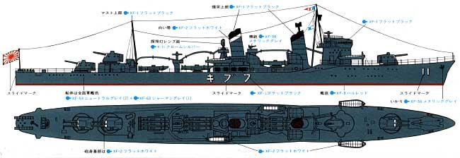 日本駆逐艦 吹雪プラモデル(タミヤ1/700 ウォーターラインシリーズNo.401)商品画像_1