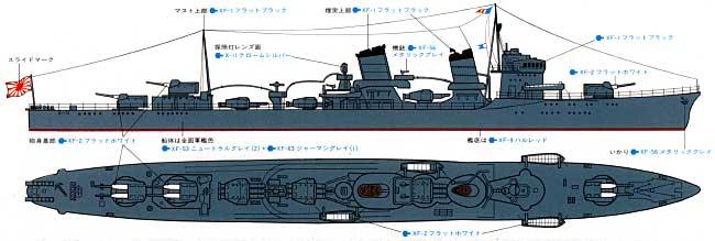 日本駆逐艦 綾波プラモデル(タミヤ1/700 ウォーターラインシリーズNo.405)商品画像_1