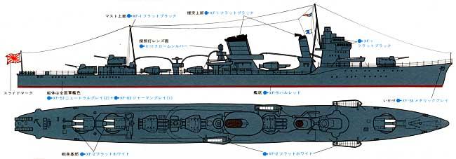 日本駆逐艦 暁プラモデル(タミヤ1/700 ウォーターラインシリーズNo.406)商品画像_1