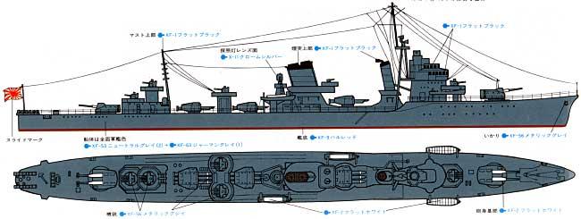 日本駆逐艦 響プラモデル(タミヤ1/700 ウォーターラインシリーズNo.407)商品画像_1