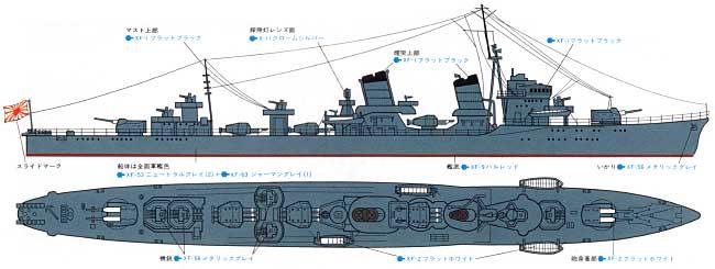 日本駆逐艦 敷波プラモデル(タミヤ1/700 ウォーターラインシリーズNo.408)商品画像_1