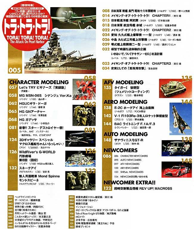 モデルグラフィックス 2009年3月号雑誌(大日本絵画月刊 モデルグラフィックスNo.292)商品画像_1