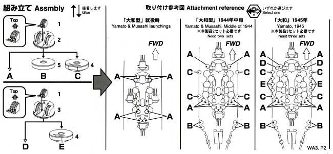 96式 25mm 3連装機銃 (大和・武蔵用 シールドタイプ)プラモデル(ファインモールド1/700 ナノ・ドレッド シリーズNo.WA003)商品画像_2