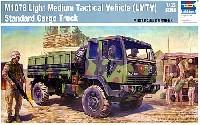 アメリカ軍 M1078 LMTV 汎用トラック