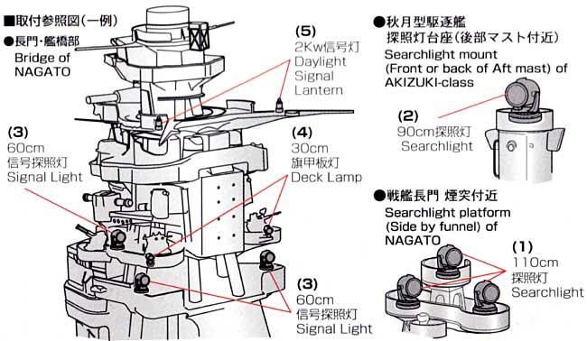 汎用探照灯セットプラモデル(ファインモールド1/700 ナノ・ドレッド シリーズNo.WA005)商品画像_1