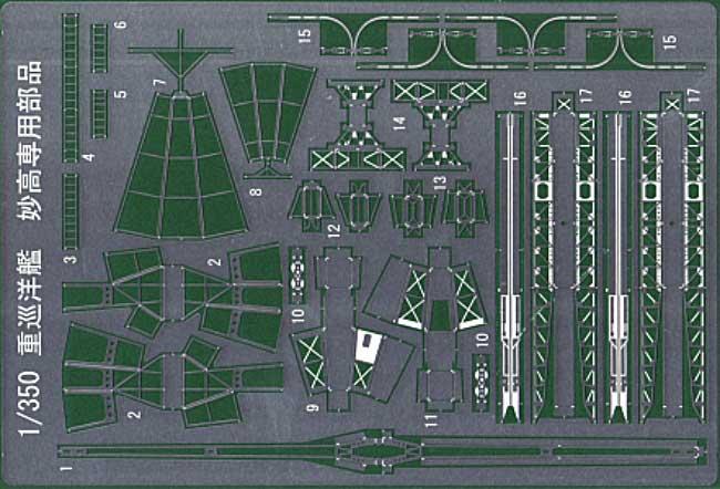 重巡洋艦 妙高 専用エッチングパーツエッチング(アオシマ1/350 アイアンクラッド ディテールアップパーツNo.0047262)商品画像_1