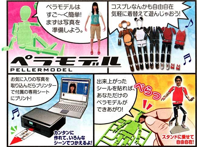 ペラモデル Kids (ホワイト) (お子様用)プラモデル(バンダイペラモデル (PELLERMODEL)No.2077749)商品画像_1