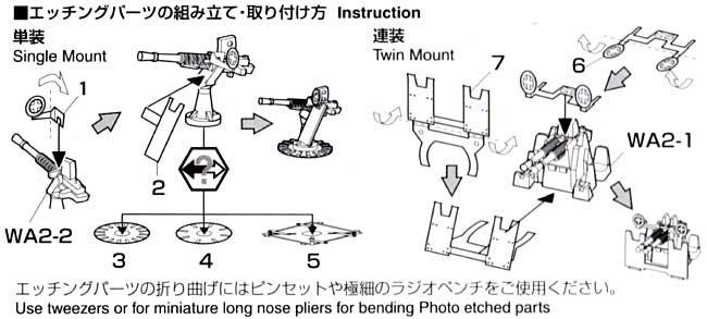 96式 25mm 単装/連装機銃用 防盾 (エッチングパーツ)エッチング(ファインモールド1/700 ファインデティール アクセサリーシリーズ (艦船用)No.AM-047)商品画像_2