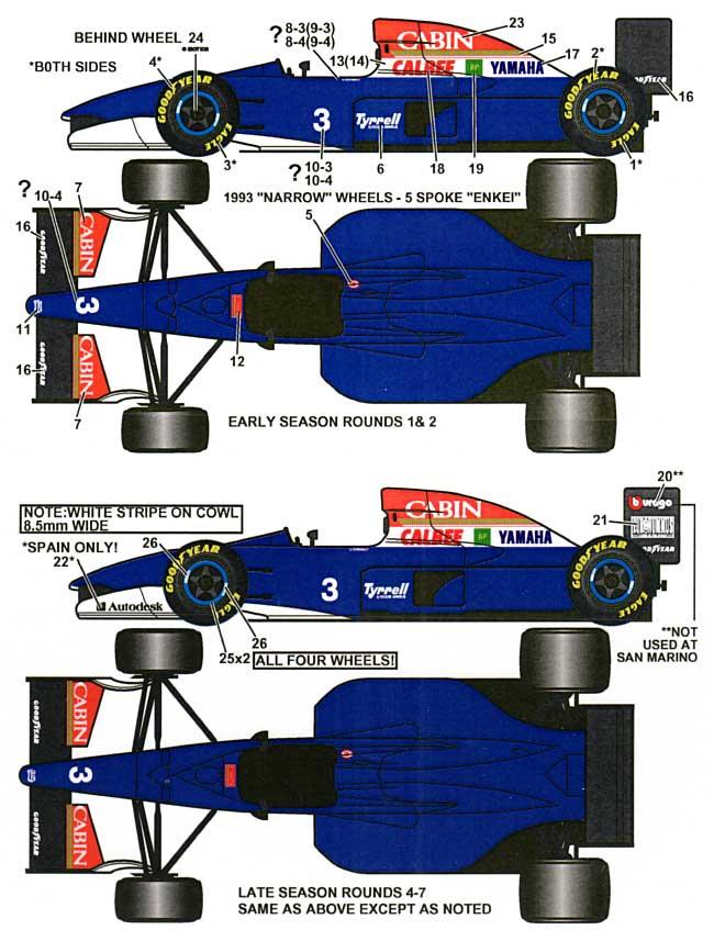 ティレル 020C フルシーズン 1993デカール(スタジオ27F-1 オリジナルデカールNo.DC641R)商品画像_1