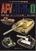 AFV テクニカルグラフィックス (1)