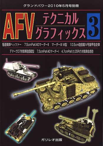AFV テクニカルグラフィックス (3)別冊(ガリレオ出版グランドパワー別冊No.L-06/26)商品画像