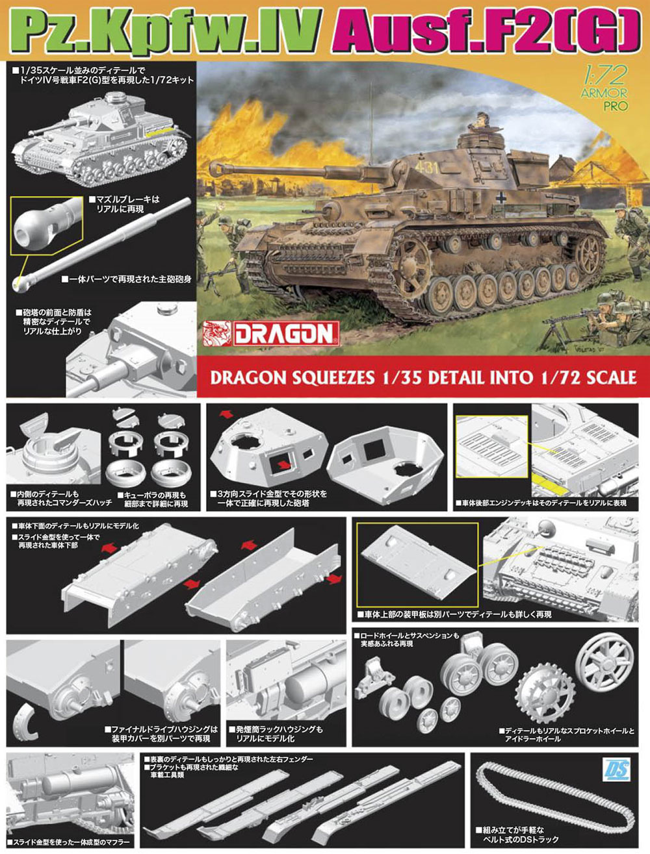4号戦車 F2型 (G初期型)プラモデル(ドラゴン1/72 ARMOR PRO (アーマープロ)No.7359)商品画像_1