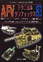 AFV テクニカルグラフィックス (3)