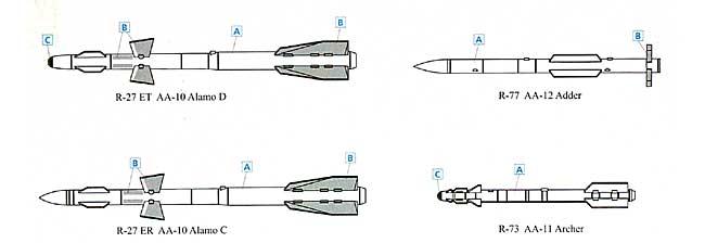ソビエト 空対空 ミサイルセットプラモデル(ICM1/72 エアクラフト プラモデルNo.72212)商品画像_2