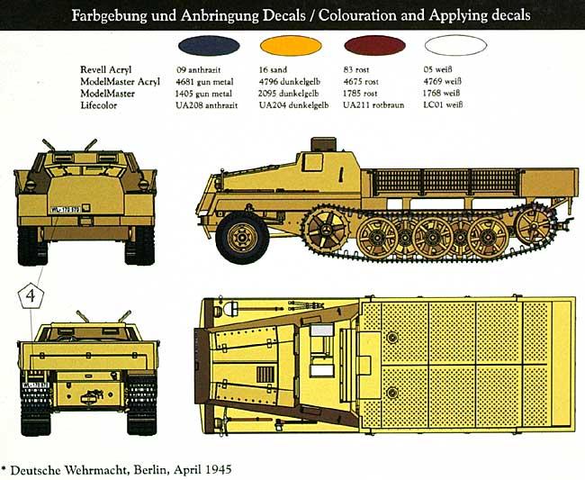 ドイツ sWS 重ハーフトラック 装甲タイププラモデル(マコ1/72 AFVキットNo.7207)商品画像_2