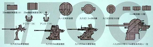 新WW2 日本海軍艦船装備セット (1)プラモデル(ピットロードスカイウェーブ NE シリーズNo.NE001)商品画像_1