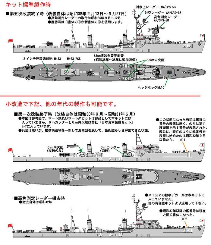 海上自衛隊護衛艦 DE-261 わかばプラモデル(ピットロード1/700 スカイウェーブ J シリーズNo.J-038)商品画像_2