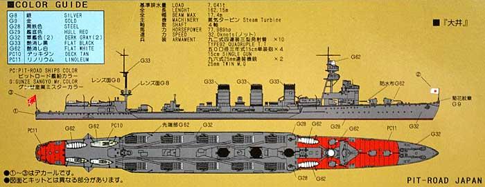 日本海軍 重雷装艦 大井 (エッチングパーツ付)プラモデル(ピットロード1/700 スカイウェーブ W シリーズNo.W046E)商品画像_1
