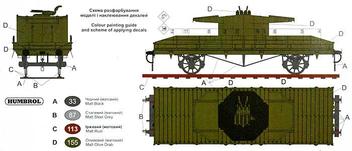 ロシア マキシム 4連装 対空機銃 無蓋貨車プラモデル(ユニモデル1/72 AFVキットNo.617)商品画像_1