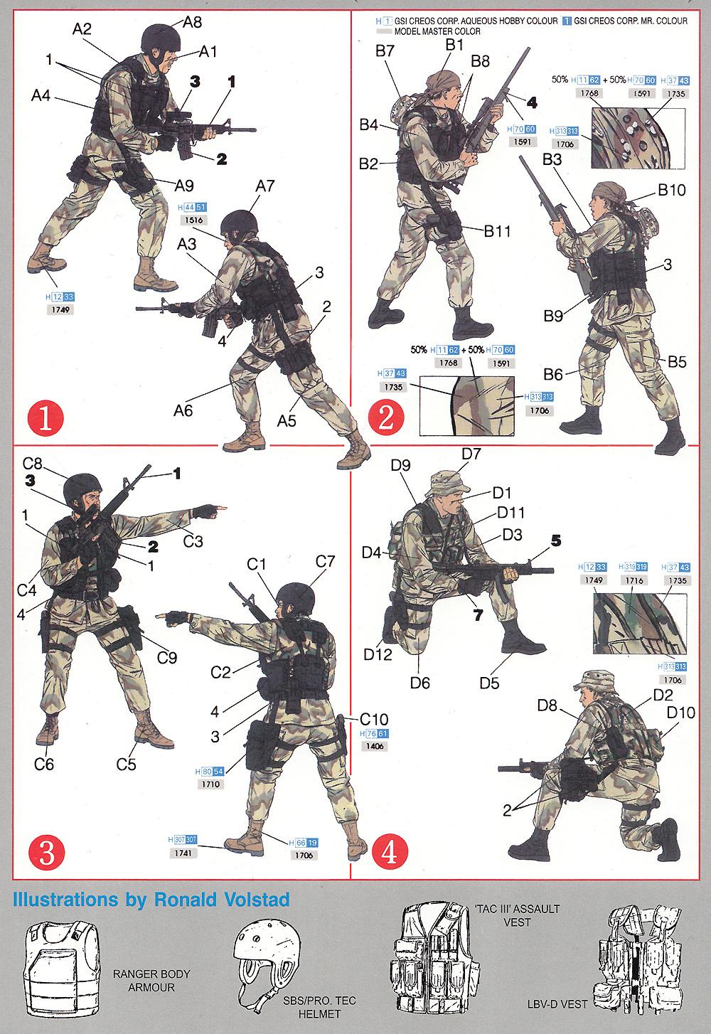 デルタフォース アメリカ陸軍特殊部隊 ソマリア 1993プラモデル(ドラゴン1/35 World's Elite Force SeriesNo.3022)商品画像_1