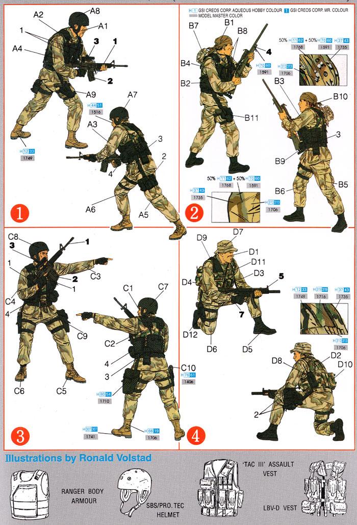 デルタフォース アメリカ陸軍特殊部隊 ソマリア 1993プラモデル(ドラゴン1/35 World's Elite Force SeriesNo.3022)商品画像_2
