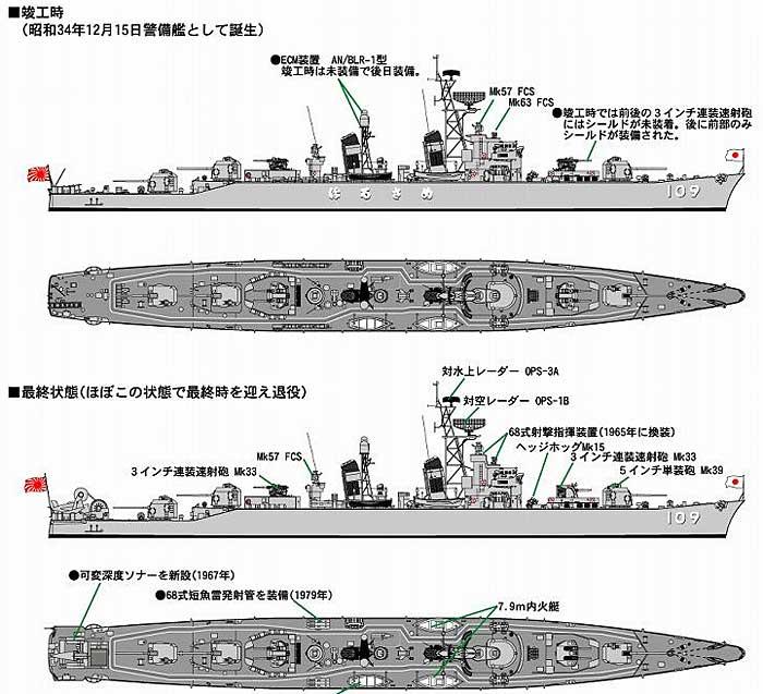 海上自衛隊 護衛艦 DD-109 はるさめ (初代)プラモデル(ピットロード1/700 スカイウェーブ J シリーズNo.J-046)商品画像_1