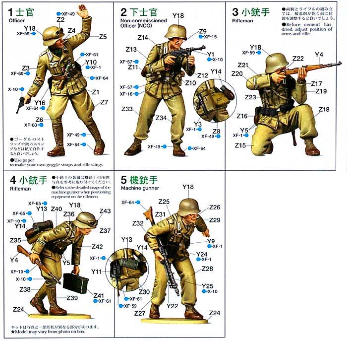 ドイツ アフリカ軍団 歩兵セットプラモデル(タミヤ1/35 ミリタリーミニチュアシリーズNo.314)商品画像_2